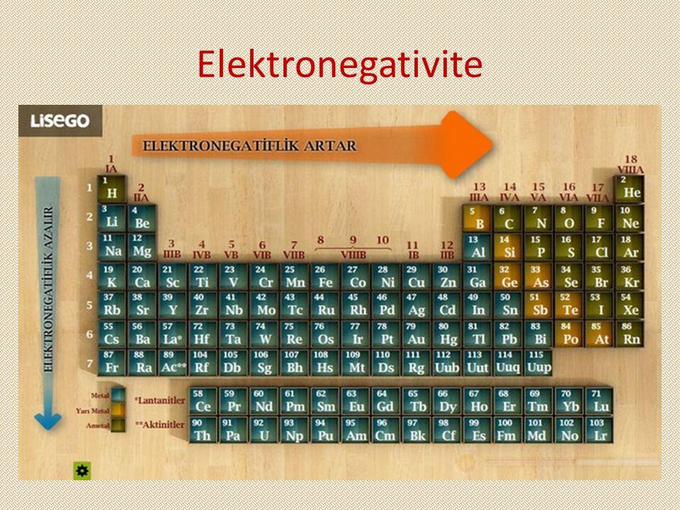 Elektronegativite