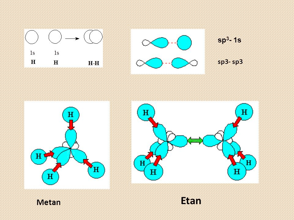 sp 3 - 1s sp3- sp3 Metan Etan