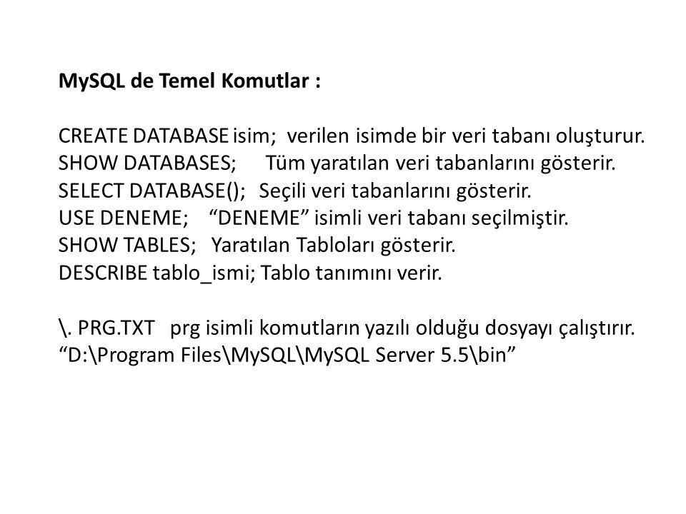 MySQL de Temel Komutlar : CREATE DATABASE isim; verilen isimde bir veri tabanı oluşturur. SHOW DATABASES; Tüm yaratılan veri tabanlarını gösterir. SEL