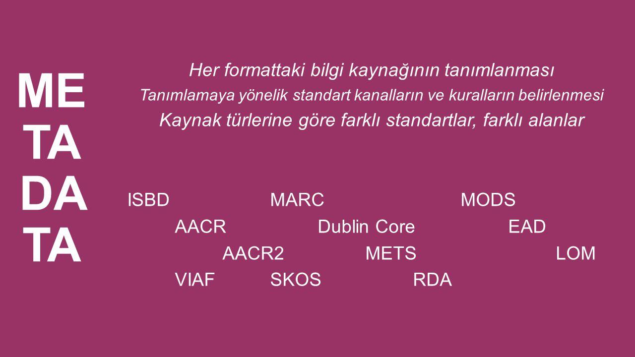 ME TA DA TA Her formattaki bilgi kaynağının tanımlanması Tanımlamaya yönelik standart kanalların ve kuralların belirlenmesi Kaynak türlerine göre fark