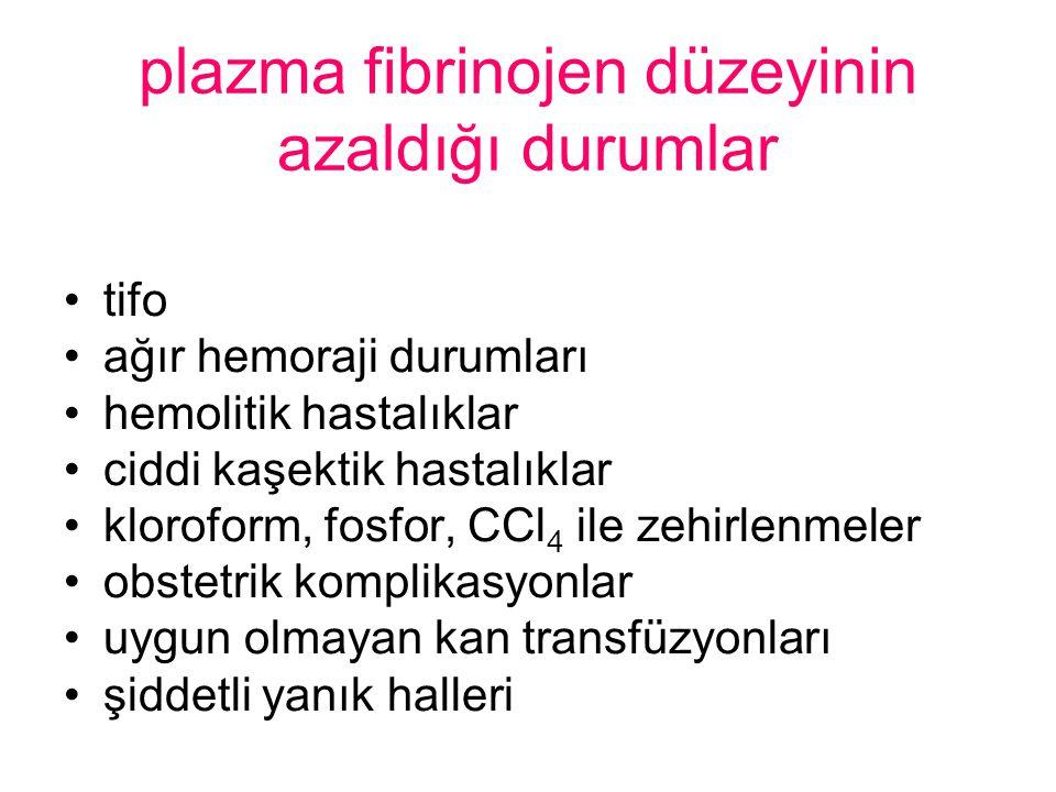 plazma fibrinojen düzeyinin azaldığı durumlar tifo ağır hemoraji durumları hemolitik hastalıklar ciddi kaşektik hastalıklar kloroform, fosfor, CCl 4 i