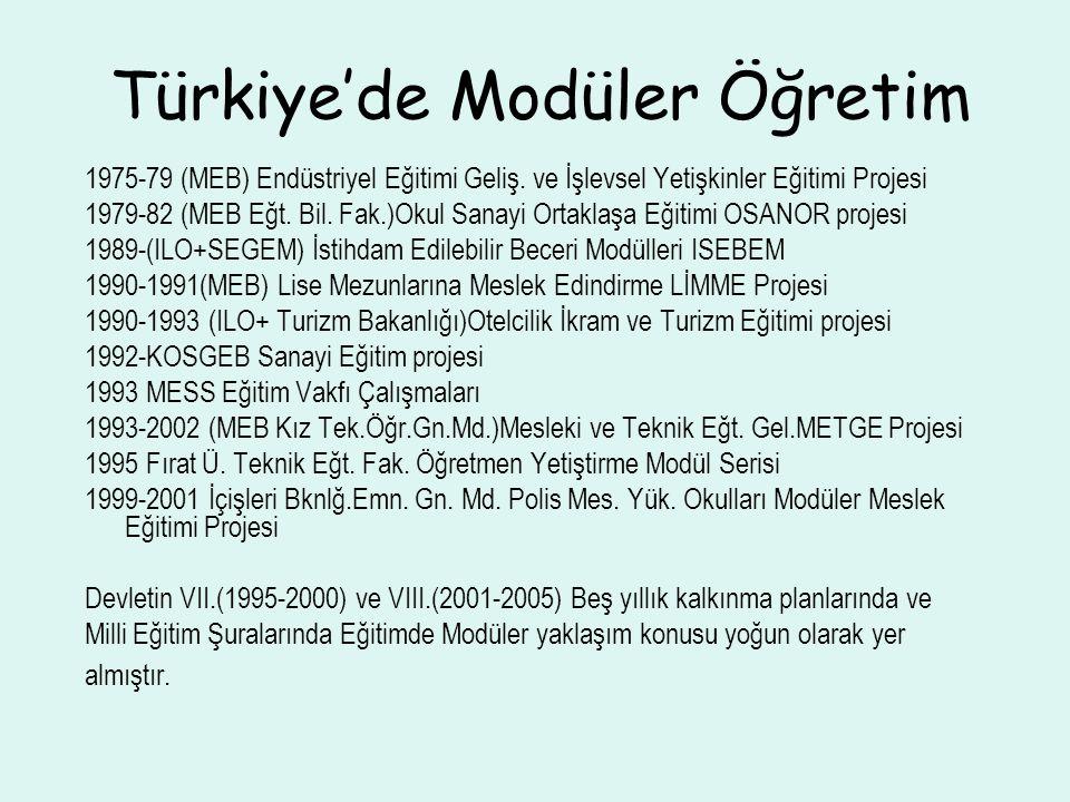 Türkiye'de Modüler Öğretim 1975-79 (MEB) Endüstriyel Eğitimi Geliş. ve İşlevsel Yetişkinler Eğitimi Projesi 1979-82 (MEB Eğt. Bil. Fak.)Okul Sanayi Or