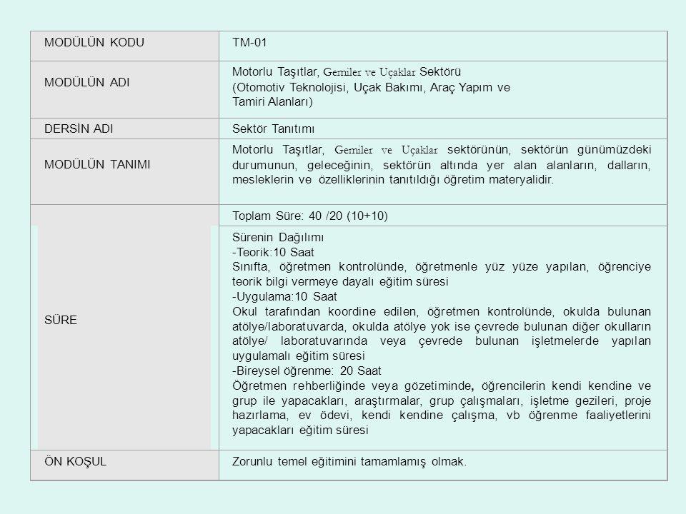 MODÜLÜN KODUTM-01 MODÜLÜN ADI Motorlu Taşıtlar, Gemiler ve Uçaklar Sektörü (Otomotiv Teknolojisi, Uçak Bakımı, Araç Yapım ve Tamiri Alanları) DERSİN A
