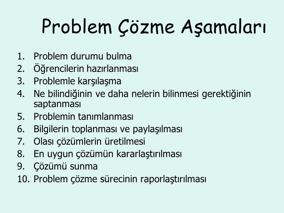 Problem Çözme Aşamaları 1.Problem durumu bulma 2.Öğrencilerin hazırlanması 3.Problemle karşılaşma 4.Ne bilindiğinin ve daha nelerin bilinmesi gerektiğ