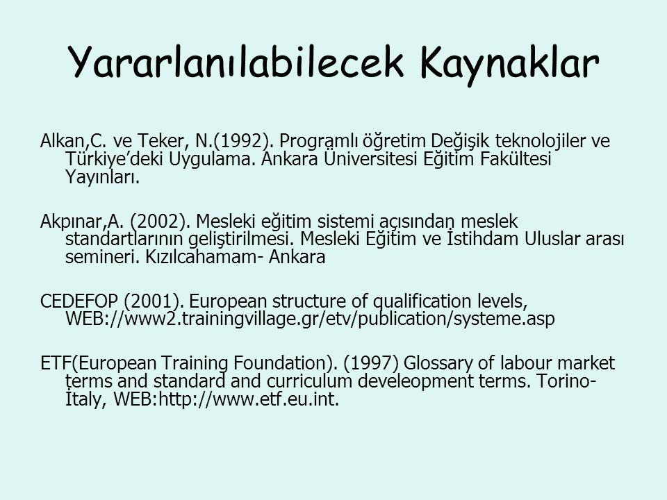 Yararlanılabilecek Kaynaklar Alkan,C. ve Teker, N.(1992). Programlı öğretim Değişik teknolojiler ve Türkiye'deki Uygulama. Ankara Üniversitesi Eğitim