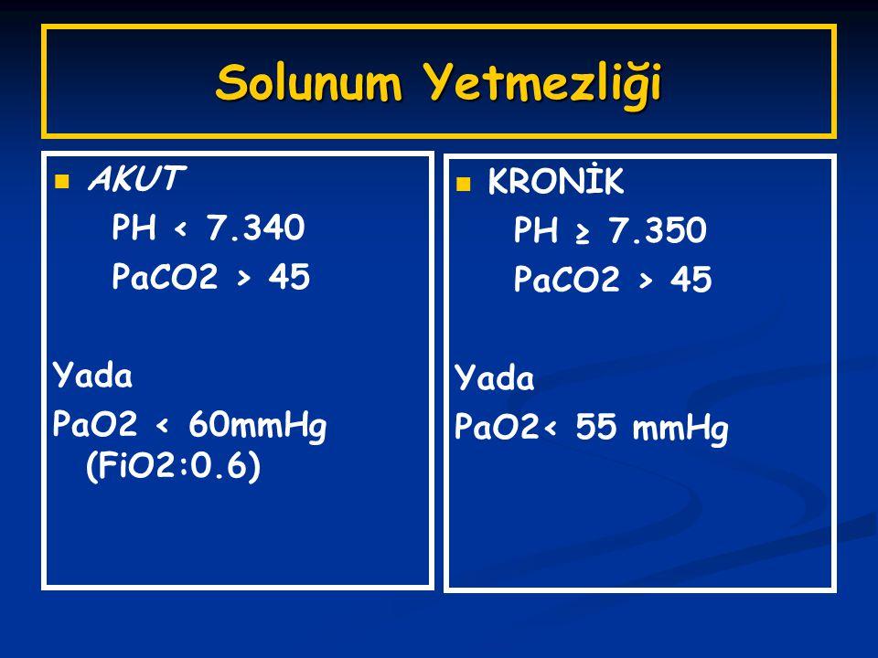 NIMV ve Restriktif Akciğer Hastalığı NIMV restriktif akciğer hastalarının akut kötüleşmesinde KOAH hastalarındaki kadar başarılı değildir.