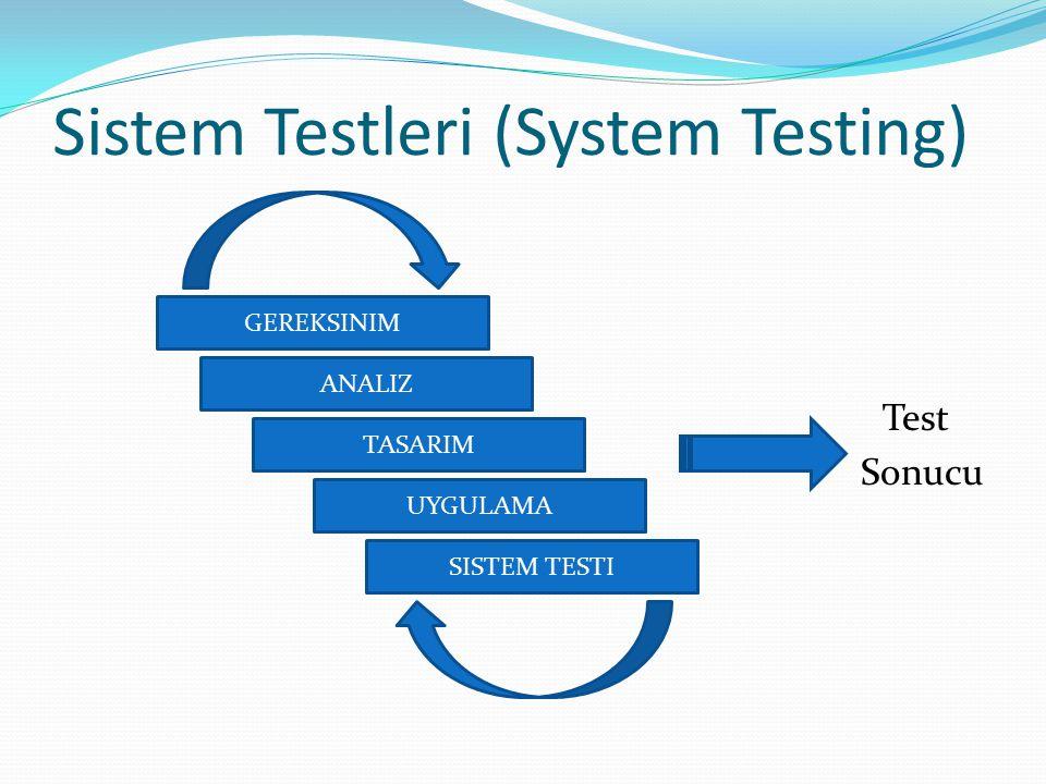 Sistem Testleri (System Testing) Test Sonucu GEREKSINIM ANALIZ TASARIM UYGULAMA SISTEM TESTI