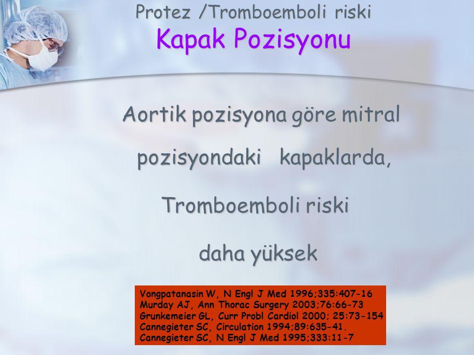 Protez /Tromboemboli riski Kapak Pozisyonu Aortik pozisyona göre mitral pozisyondaki kapaklarda, Aortik pozisyona göre mitral pozisyondaki kapaklarda, Tromboemboli riski daha yüksek daha yüksek Vongpatanasin W, N Engl J Med 1996;335:407-16 Murday AJ, Ann Thorac Surgery 2003;76:66-73 Grunkemeier GL, Curr Probl Cardiol 2000; 25:73-154 Cannegieter SC, Circulation 1994;89:635-41.
