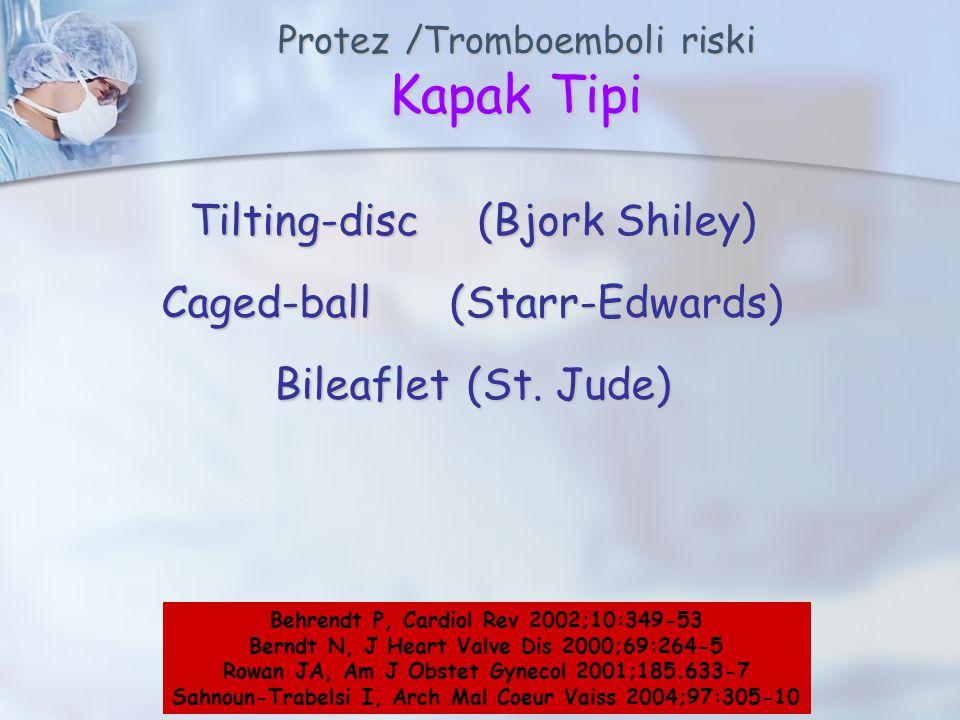 Tilting-disc(Bjork Shiley) Caged-ball (Starr-Edwards) Bileaflet(St.