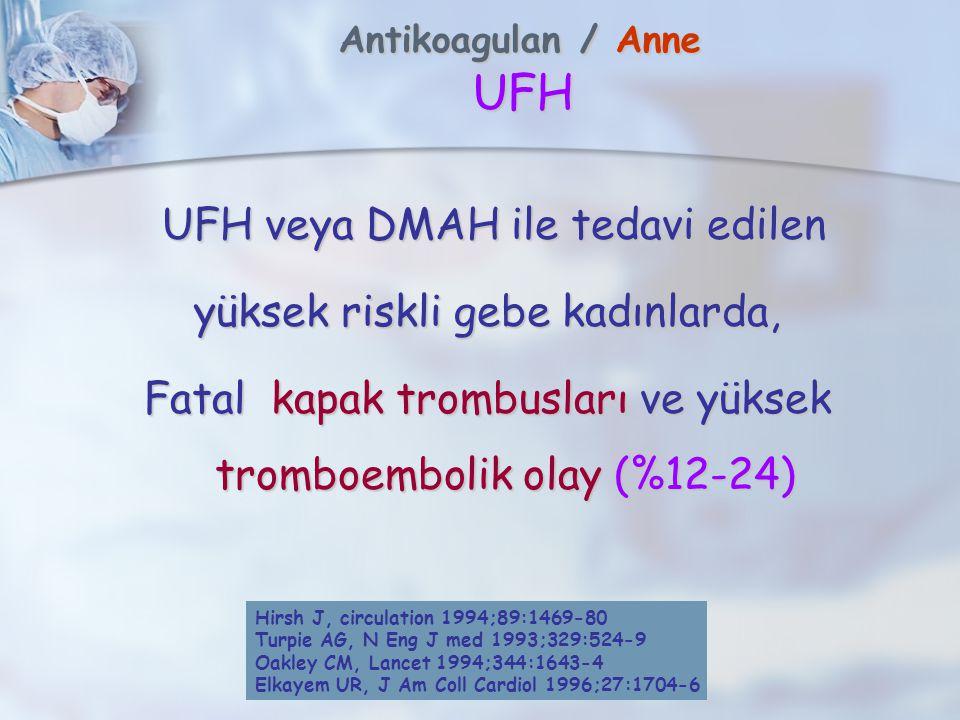 Antikoagulan / Anne UFH Antikoagulan / Anne UFH UFH veya DMAH ile tedavi edilen UFH veya DMAH ile tedavi edilen yüksek riskli gebe kadınlarda, Fatal kapak trombusları ve yüksek tromboembolik olay (%12-24) Hirsh J, circulation 1994;89:1469-80 Turpie AG, N Eng J med 1993;329:524-9 Oakley CM, Lancet 1994;344:1643-4 Elkayem UR, J Am Coll Cardiol 1996;27:1704-6