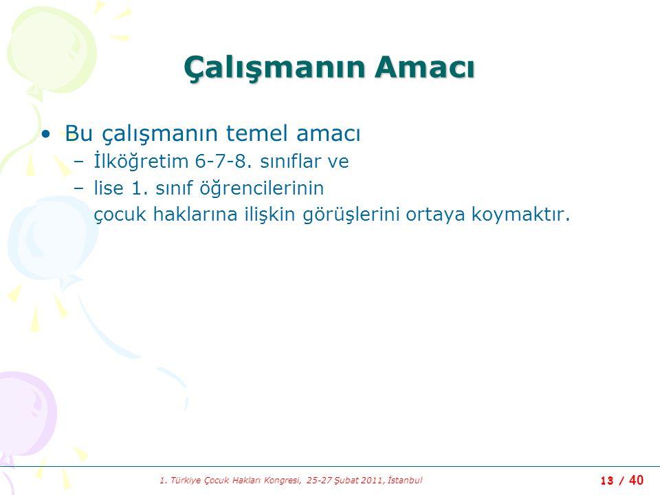 1. Türkiye Çocuk Hakları Kongresi, 25-27 Şubat 2011, İstanbul 13 / 40 Çalışmanın Amacı Bu çalışmanın temel amacı –İlköğretim 6-7-8. sınıflar ve –lise