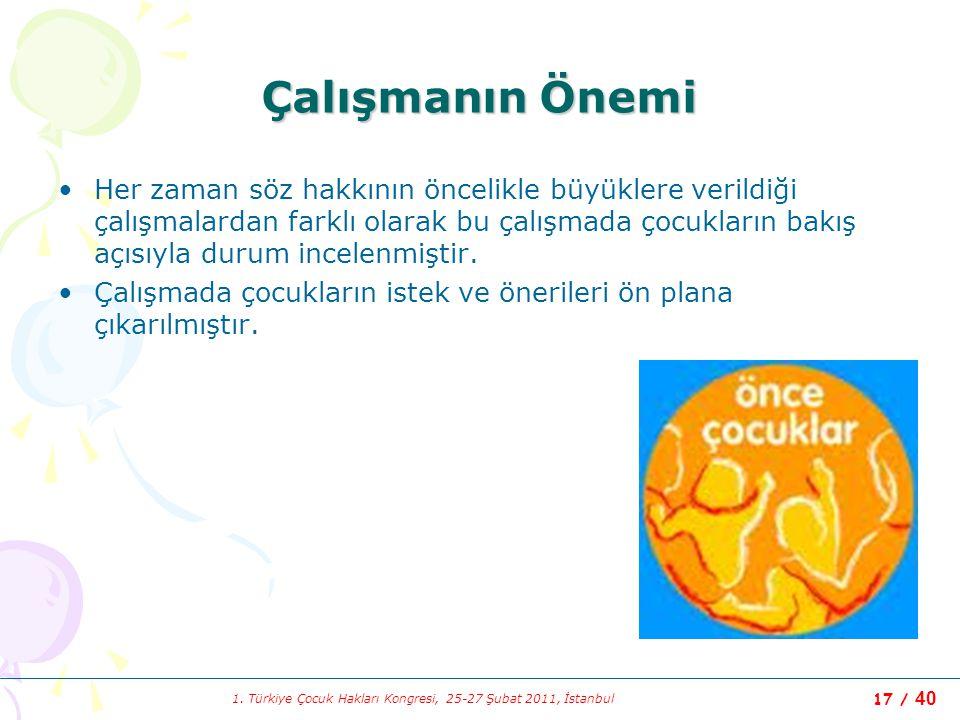 1. Türkiye Çocuk Hakları Kongresi, 25-27 Şubat 2011, İstanbul 17 / 40 Çalışmanın Önemi Her zaman söz hakkının öncelikle büyüklere verildiği çalışmalar