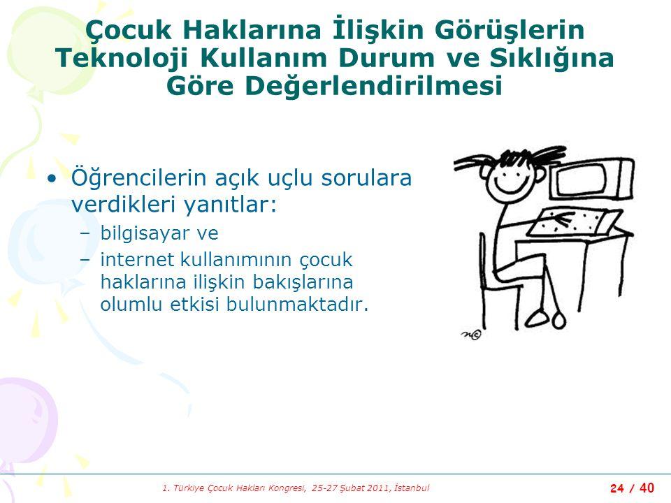 1. Türkiye Çocuk Hakları Kongresi, 25-27 Şubat 2011, İstanbul 24 / 40 Çocuk Haklarına İlişkin Görüşlerin Teknoloji Kullanım Durum ve Sıklığına Göre De