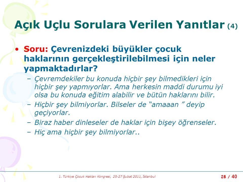 1. Türkiye Çocuk Hakları Kongresi, 25-27 Şubat 2011, İstanbul 28 / 40 Açık Uçlu Sorulara Verilen Yanıtlar (4) Soru: Çevrenizdeki büyükler çocuk haklar