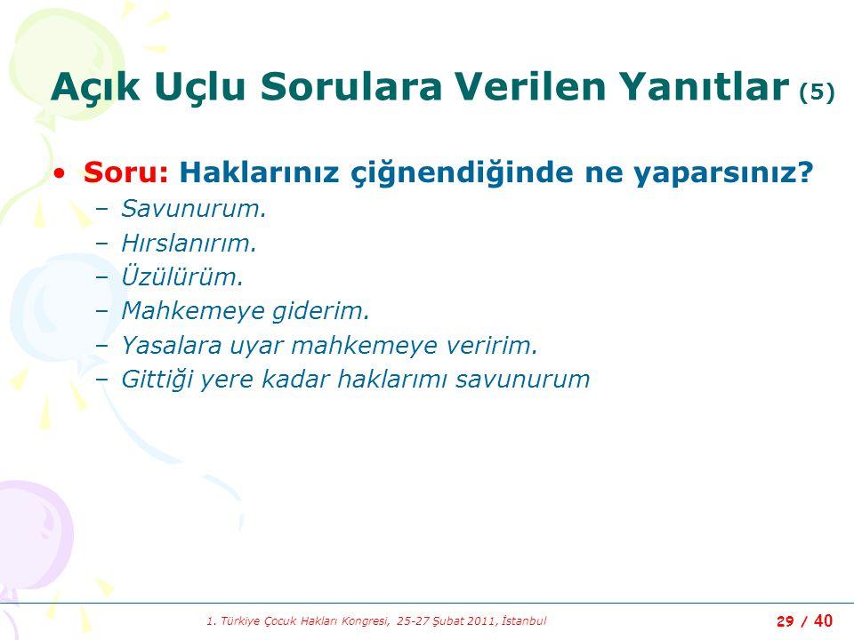1. Türkiye Çocuk Hakları Kongresi, 25-27 Şubat 2011, İstanbul 29 / 40 Açık Uçlu Sorulara Verilen Yanıtlar (5) Soru: Haklarınız çiğnendiğinde ne yapars