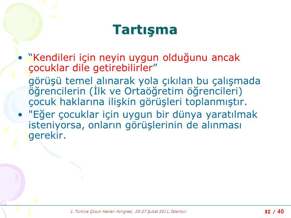 """1. Türkiye Çocuk Hakları Kongresi, 25-27 Şubat 2011, İstanbul 32 / 40 Tartışma """"Kendileri için neyin uygun olduğunu ancak çocuklar dile getirebilirler"""