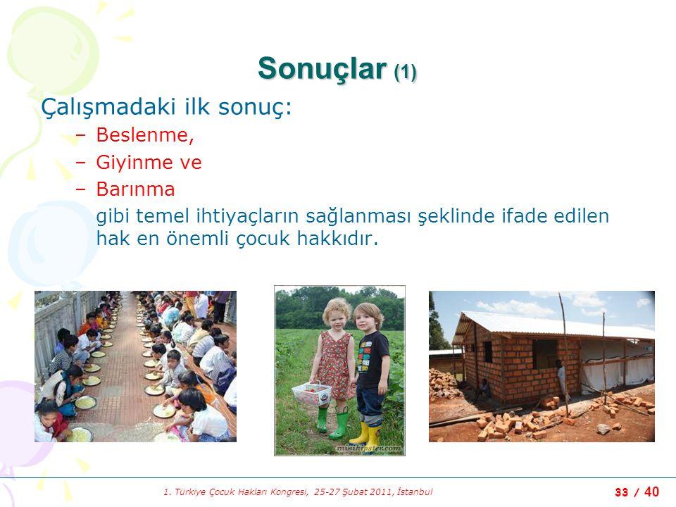 1. Türkiye Çocuk Hakları Kongresi, 25-27 Şubat 2011, İstanbul 33 / 40 Sonuçlar (1) Çalışmadaki ilk sonuç: –Beslenme, –Giyinme ve –Barınma gibi temel i