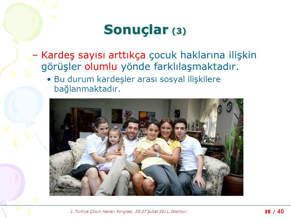 1. Türkiye Çocuk Hakları Kongresi, 25-27 Şubat 2011, İstanbul 35 / 40 Sonuçlar (3) –Kardeş sayısı arttıkça çocuk haklarına ilişkin görüşler olumlu yön