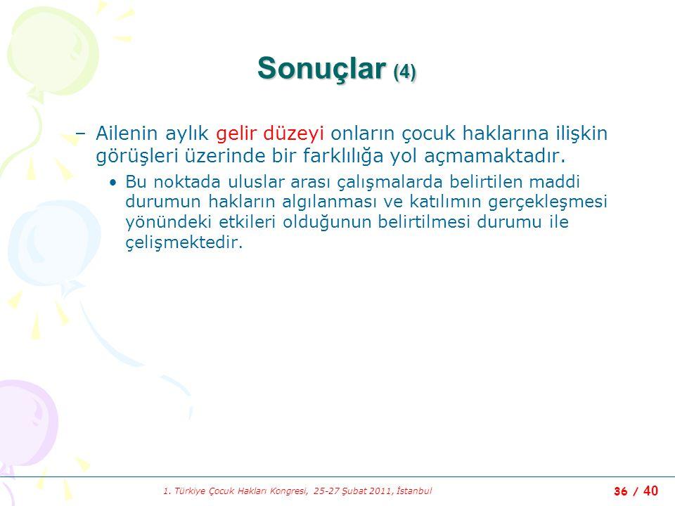 1. Türkiye Çocuk Hakları Kongresi, 25-27 Şubat 2011, İstanbul 36 / 40 Sonuçlar (4) –Ailenin aylık gelir düzeyi onların çocuk haklarına ilişkin görüşle