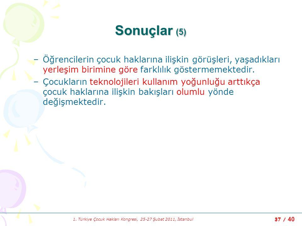 1. Türkiye Çocuk Hakları Kongresi, 25-27 Şubat 2011, İstanbul 37 / 40 Sonuçlar (5) –Öğrencilerin çocuk haklarına ilişkin görüşleri, yaşadıkları yerleş