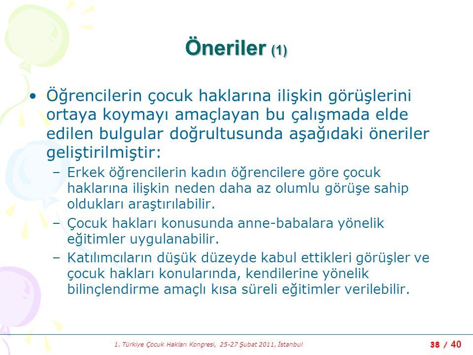 1. Türkiye Çocuk Hakları Kongresi, 25-27 Şubat 2011, İstanbul 38 / 40 Öneriler (1) Öğrencilerin çocuk haklarına ilişkin görüşlerini ortaya koymayı ama