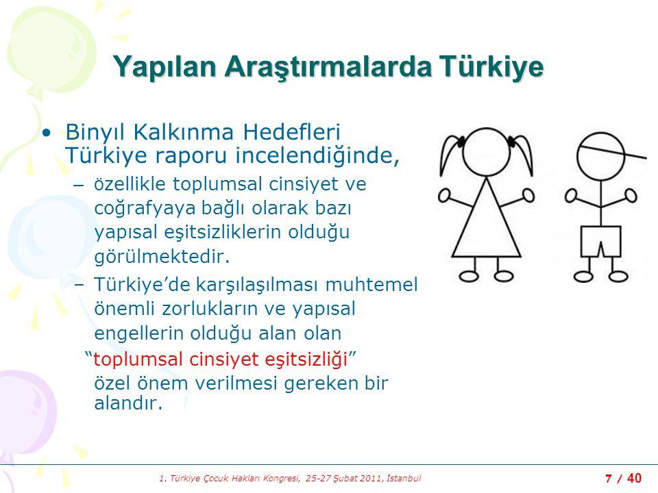 1. Türkiye Çocuk Hakları Kongresi, 25-27 Şubat 2011, İstanbul 7 / 40 Yapılan Araştırmalarda Türkiye Binyıl Kalkınma Hedefleri Türkiye raporu incelendi