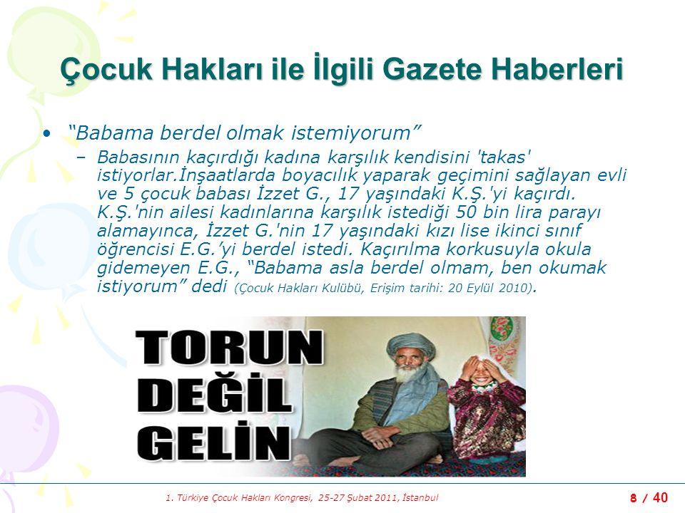 """1. Türkiye Çocuk Hakları Kongresi, 25-27 Şubat 2011, İstanbul 8 / 40 Çocuk Hakları ile İlgili Gazete Haberleri """"Babama berdel olmak istemiyorum"""" –Baba"""
