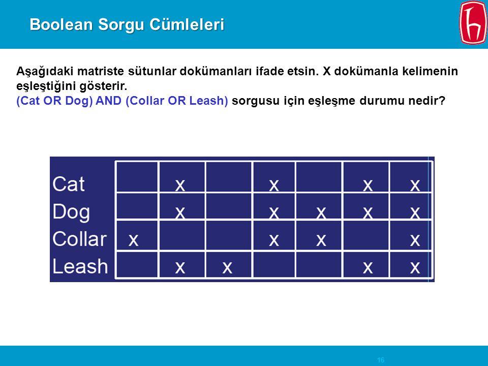 16 Boolean Sorgu Cümleleri Aşağıdaki matriste sütunlar dokümanları ifade etsin. X dokümanla kelimenin eşleştiğini gösterir. (Cat OR Dog) AND (Collar O