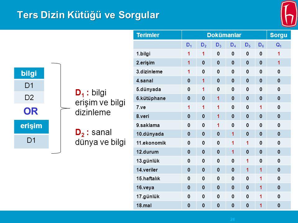 24 Ters Dizin Kütüğü ve Sorgular TerimlerDokümanlarSorgu D1D1 D2D2 D3D3 D4D4 D5D5 D6D6 Q1Q1 1.bilgi1100001 2.erişim1000001 3.dizinleme1000000 4.sanal0