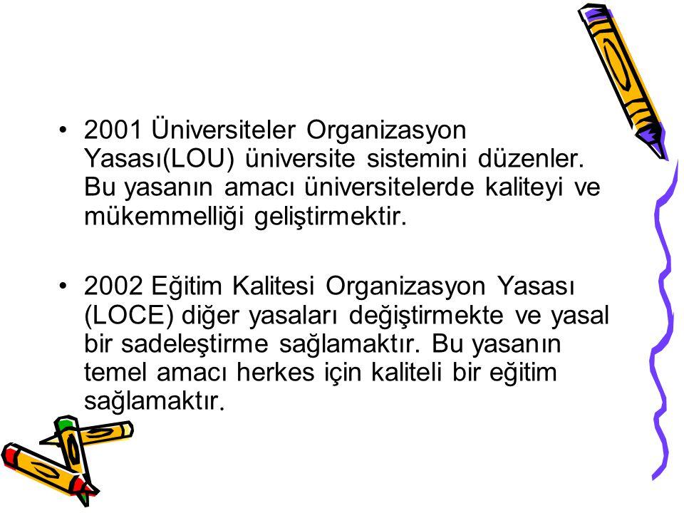 2001 Üniversiteler Organizasyon Yasası(LOU) üniversite sistemini düzenler. Bu yasanın amacı üniversitelerde kaliteyi ve mükemmelliği geliştirmektir. 2