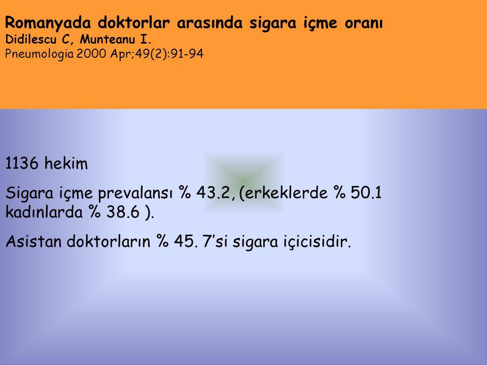 Romanyada doktorlar arasında sigara içme oranı Didilescu C, Munteanu I.