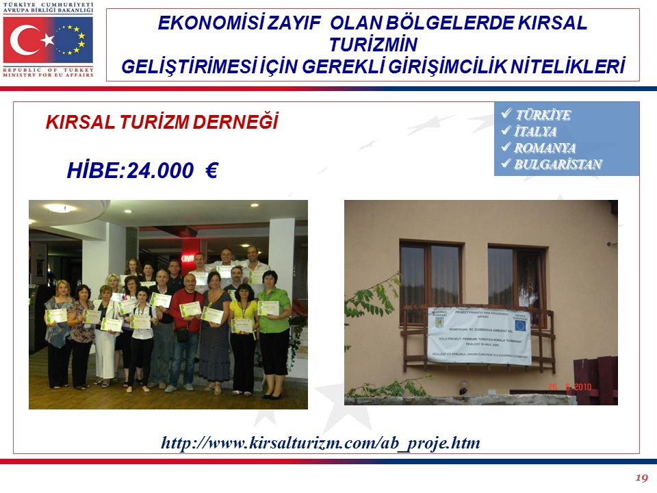 19 TÜRKİYE TÜRKİYE İTALYA İTALYA ROMANYA ROMANYA BULGARİSTAN BULGARİSTAN KIRSAL TURİZM DERNEĞİ HİBE:24.000 € http://www.kirsalturizm.com/ab_proje.htm EKONOMİSİ ZAYIF OLAN BÖLGELERDE KIRSAL TURİZMİN GELİŞTİRİMESİ İÇİN GEREKLİ GİRİŞİMCİLİK NİTELİKLERİ