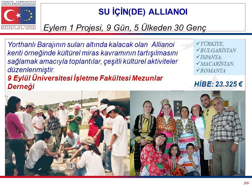 26 SU İÇİN(DE) ALLIANOI Eylem 1 Projesi, 9 Gün, 5 Ülkeden 30 Genç Yorthanlı Barajının suları altında kalacak olan Allianoi kenti örneğinde kültürel miras kavramının tartışılmasını sağlamak amacıyla toplantılar, çeşitli kültürel aktiviteler düzenlenmiştir.