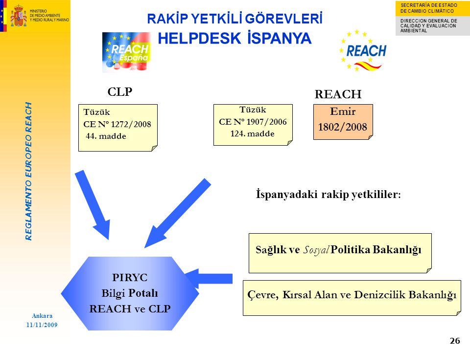 REGLAMENTO EUROPEO REACH SECRETARÍA DE ESTADO DE CAMBIO CLIMÁTICO DIRECCION GENERAL DE CALIDAD Y EVALUACION AMBIENTAL Ankara 11/11/2009 26 CLP REACH RAKİP YETKİLİ GÖREVLERİ HELPDESK İSPANYA Tüzük CE Nº 1272/2008 44.