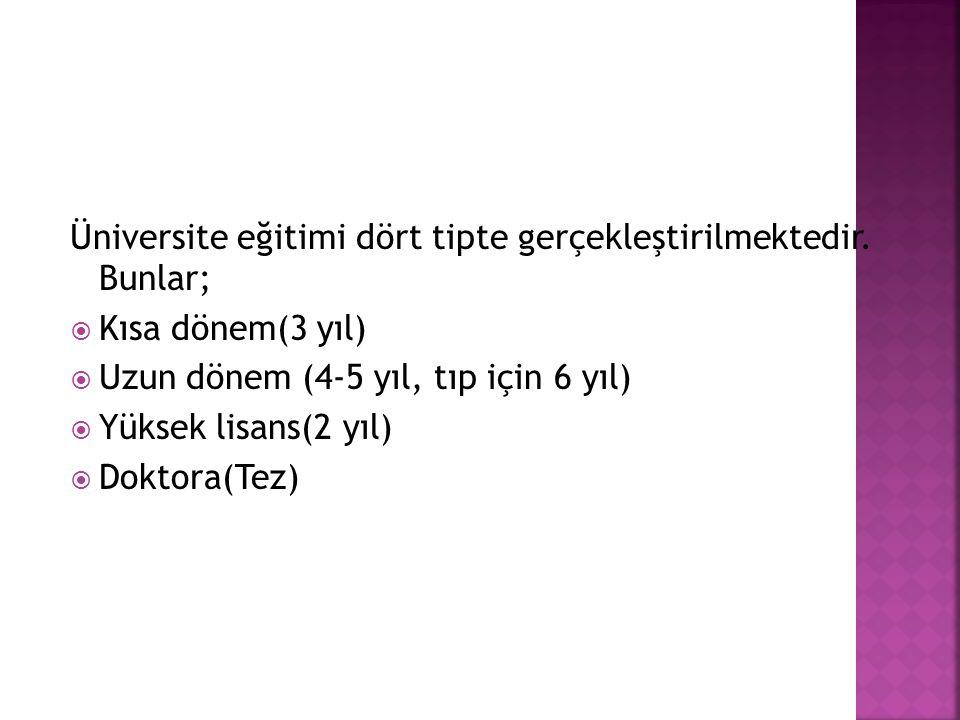 Üniversite eğitimi dört tipte gerçekleştirilmektedir.