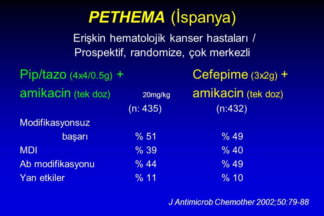 PETHEMA (İspanya) Erişkin hematolojik kanser hastaları / Prospektif, randomize, çok merkezli Pip/tazo (4x4/0.5g) + Cefepime (3x2g) + amikacin (tek doz) 20mg/kg amikacin (tek doz) (n: 435) (n:432) Modifikasyonsuz başarı % 51 % 49 MDI % 39 % 40 Ab modifikasyonu% 44% 49 Yan etkiler% 11 % 10 J Antimicrob Chemother 2002;50:79-88