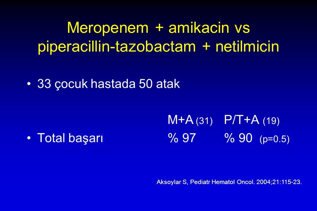 Meropenem + amikacin vs piperacillin-tazobactam + netilmicin 33 çocuk hastada 50 atak M+A (31) P/T+A (19) Total başarı % 97% 90 (p=0.5) Aksoylar S, Pe