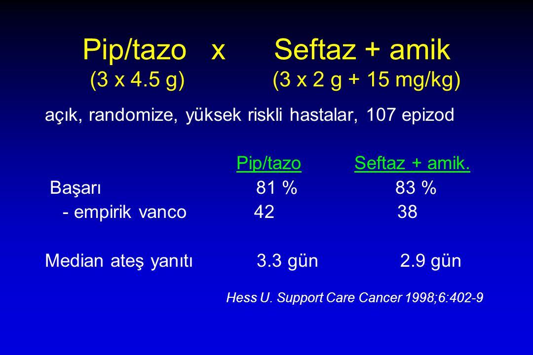 Pip/tazo x Seftaz + amik (3 x 4.5 g) (3 x 2 g + 15 mg/kg) açık, randomize, yüksek riskli hastalar, 107 epizod Pip/tazo Seftaz + amik. Başarı 81 % 83 %