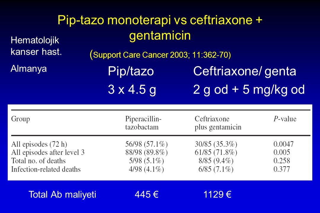 Pip-tazo monoterapi vs ceftriaxone + gentamicin ( Support Care Cancer 2003; 11:362-70) Pip/tazo Ceftriaxone/ genta 3 x 4.5 g2 g od + 5 mg/kg od Total Ab maliyeti 445 € 1129 € Hematolojik kanser hast.
