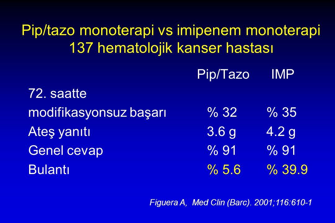 Pip/tazo monoterapi vs imipenem monoterapi 137 hematolojik kanser hastası Pip/Tazo IMP 72. saatte modifikasyonsuz başarı % 32% 35 Ateş yanıtı3.6 g4.2