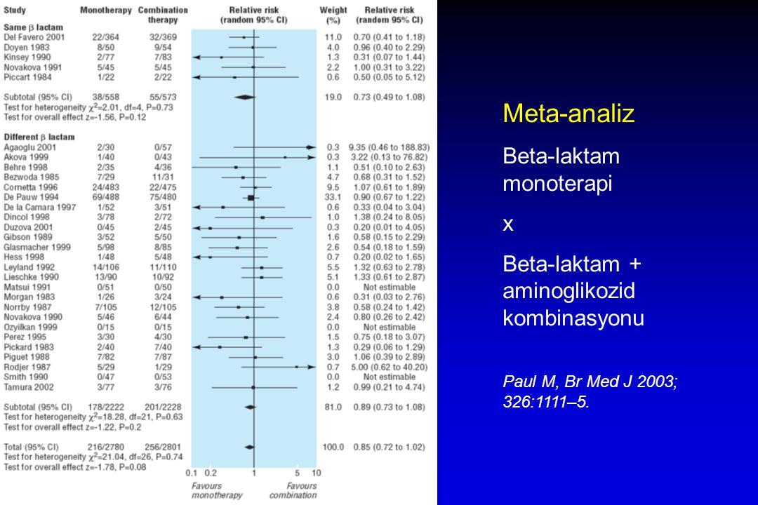 Meta-analiz Beta-laktam monoterapi x Beta-laktam + aminoglikozid kombinasyonu Paul M, Br Med J 2003; 326:1111–5.