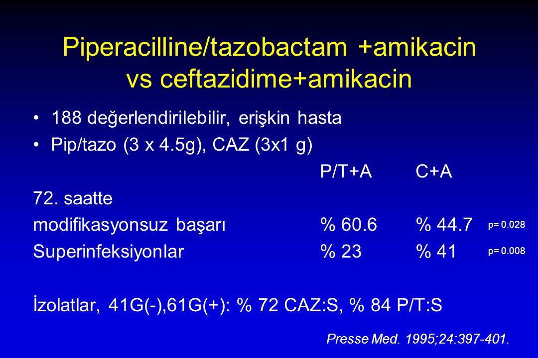 Piperacilline/tazobactam +amikacin vs ceftazidime+amikacin 188 değerlendirilebilir, erişkin hasta Pip/tazo (3 x 4.5g), CAZ (3x1 g) P/T+A C+A 72.