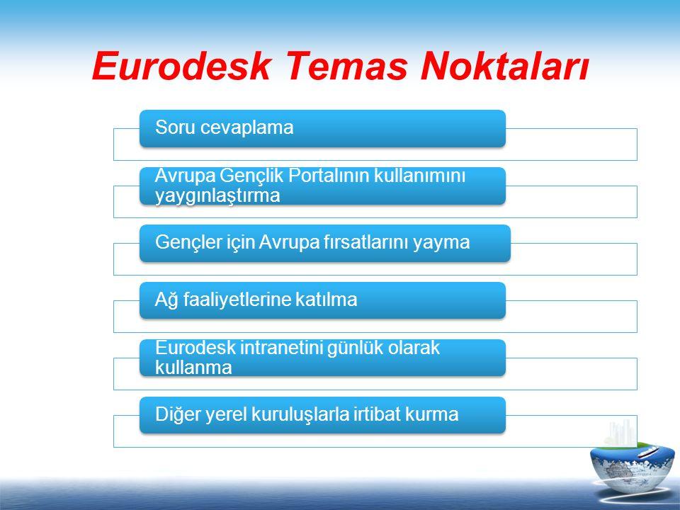 Eurodesk Temas Noktaları Soru cevaplama Avrupa Gençlik Portalının kullanımını yaygınlaştırma Gençler için Avrupa fırsatlarını yaymaAğ faaliyetlerine katılma Eurodesk intranetini günlük olarak kullanma Diğer yerel kuruluşlarla irtibat kurma