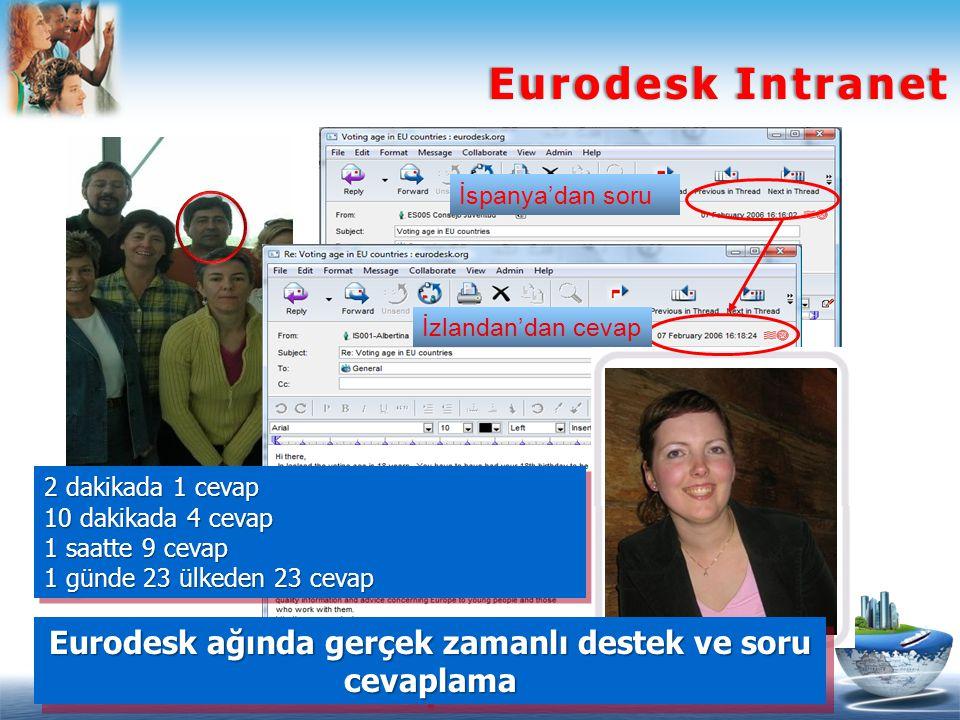 İspanya'dan soru 2 dakikada 1 cevap 10 dakikada 4 cevap 1 saatte 9 cevap 1 günde 23 ülkeden 23 cevap 2 dakikada 1 cevap 10 dakikada 4 cevap 1 saatte 9 cevap 1 günde 23 ülkeden 23 cevap Eurodesk ağında gerçek zamanlı destek ve soru cevaplama İzlandan'dan cevap Eurodesk IntranetEurodesk Intranet