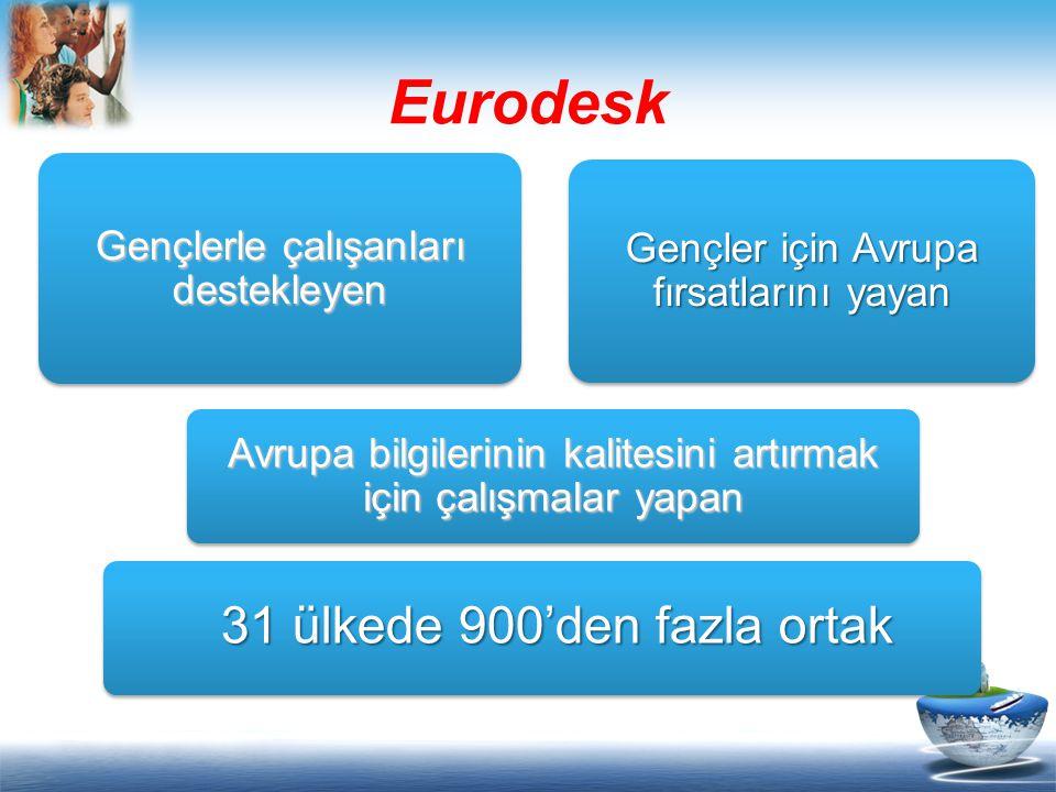 Eurodesk 31 ülkede 900'den fazla ortak Gençlerle çalışanları destekleyen Gençler için Avrupa fırsatlarını yayan Avrupa bilgilerinin kalitesini artırmak için çalışmalar yapan