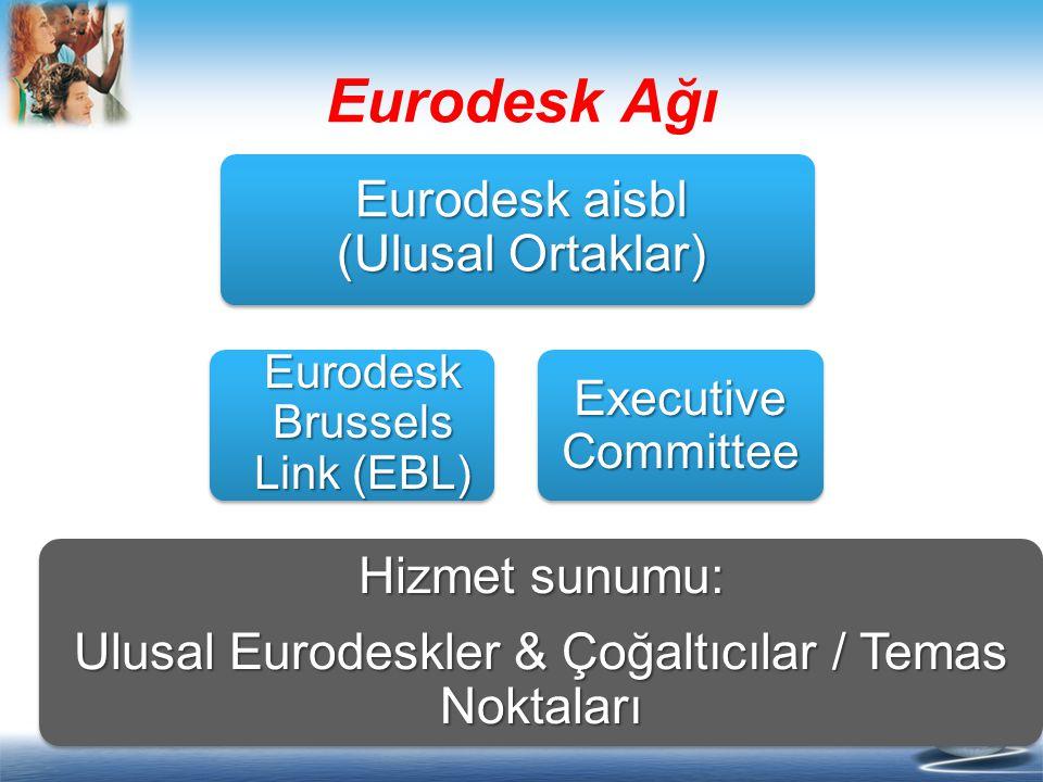 Eurodesk Ağı Eurodesk aisbl (Ulusal Ortaklar) Eurodesk Brussels Link (EBL) Executive Committee Hizmet sunumu: Ulusal Eurodeskler & Çoğaltıcılar / Temas Noktaları