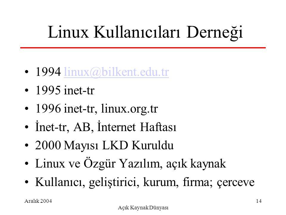 Aralık 2004 Açık Kaynak Dünyası 14 Linux Kullanıcıları Derneği 1994 linux@bilkent.edu.trlinux@bilkent.edu.tr 1995 inet-tr 1996 inet-tr, linux.org.tr İnet-tr, AB, İnternet Haftası 2000 Mayısı LKD Kuruldu Linux ve Özgür Yazılım, açık kaynak Kullanıcı, geliştirici, kurum, firma; çerceve