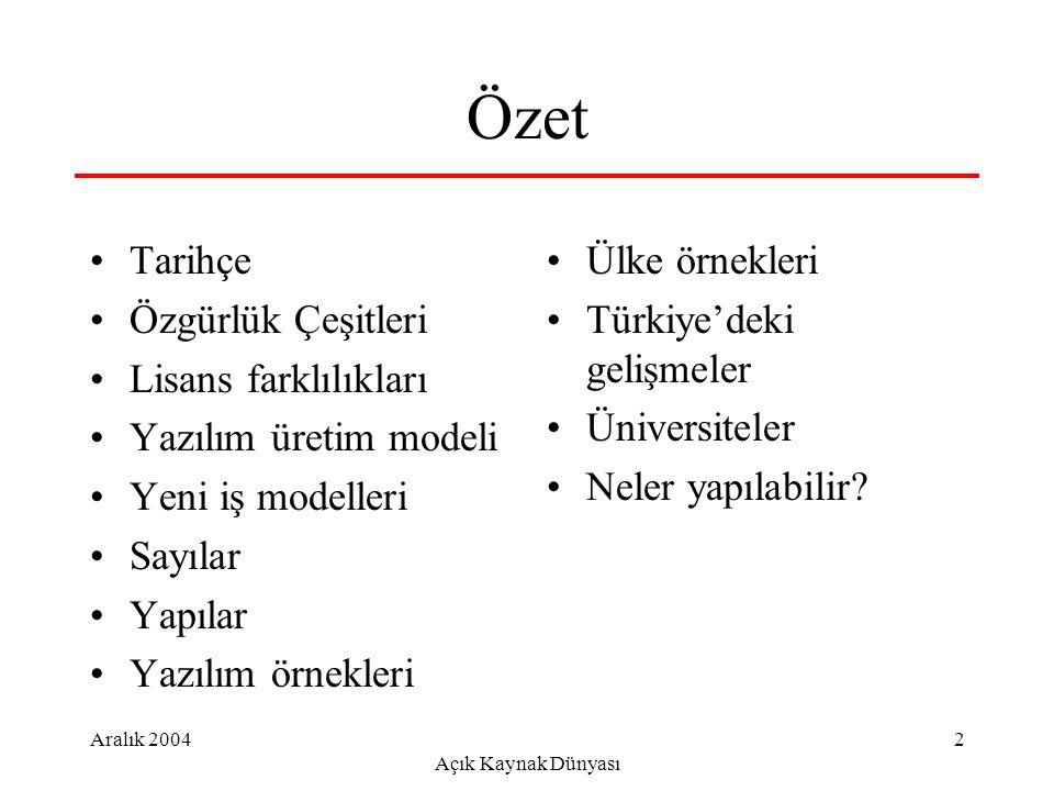 Aralık 2004 Açık Kaynak Dünyası 2 Özet Tarihçe Özgürlük Çeşitleri Lisans farklılıkları Yazılım üretim modeli Yeni iş modelleri Sayılar Yapılar Yazılım örnekleri Ülke örnekleri Türkiye'deki gelişmeler Üniversiteler Neler yapılabilir