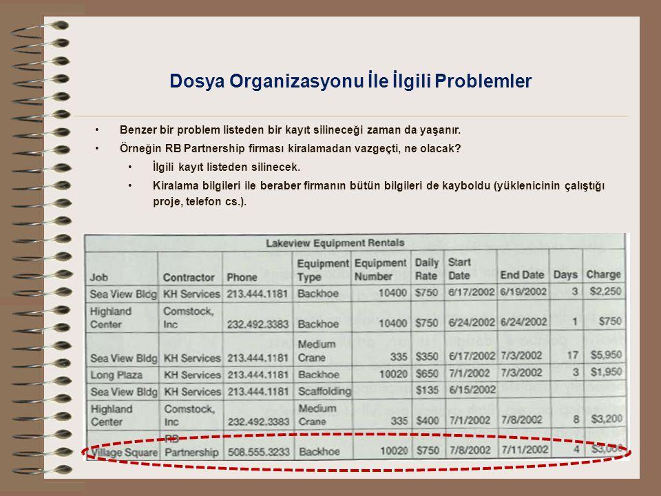 Dosya Organizasyonu İle İlgili Problemler Benzer bir problem listeden bir kayıt silineceği zaman da yaşanır. Örneğin RB Partnership firması kiralamada