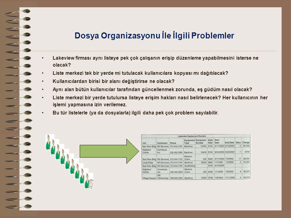 Dosya Organizasyonu İle İlgili Problemler Lakeview firması aynı listeye pek çok çalışanın erişip düzenleme yapabilmesini isterse ne olacak? Liste merk